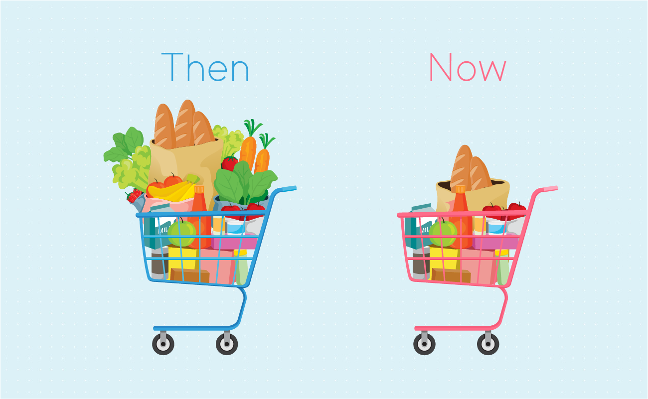 Shopping carts then and now